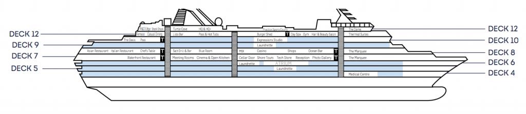 Pacific Aria deck plan