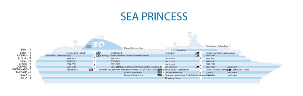 Sea Princess decks